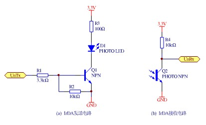 uart模块基本应用电路