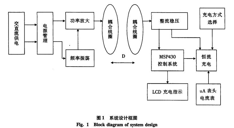 基于MSP43O单片机的无线充电器设计 文章 技术应用 光电显示 畅学电子网
