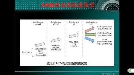 基于z Wave无线技术的指纹锁系统设计 文章 技术应用 网络通信 畅学电子网