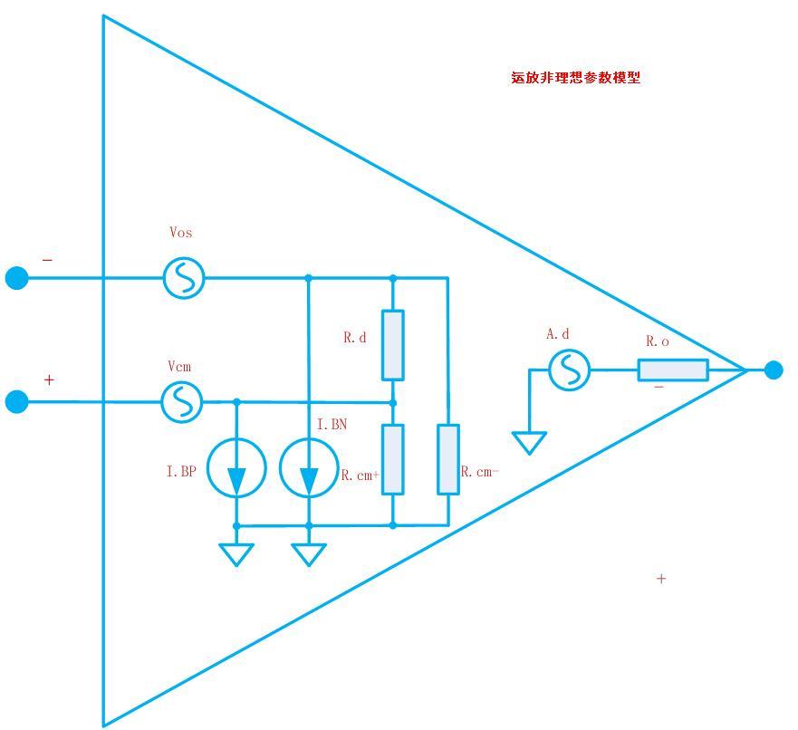 运放电路分析基础教程 文章 基础课 模拟电路 畅学电子网